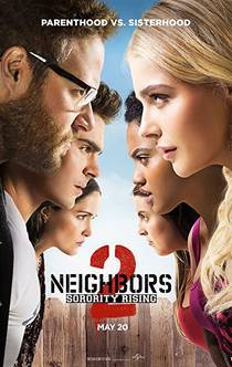 Picture of a movie: Neighbors 2: Sorority Rising